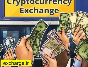 Cryptographic Exchange Binance